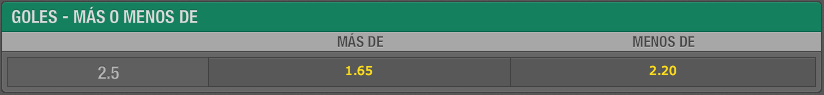 over 2,5 en bet365 supercopa alemania