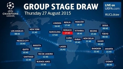 uefa champions league 2015 bracket bet sports usa