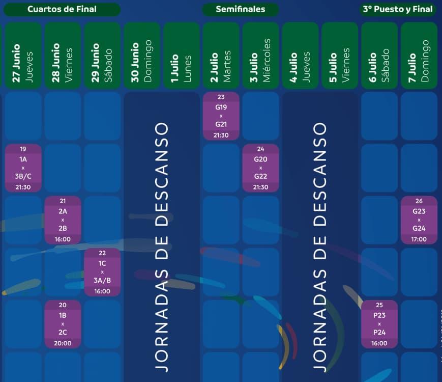 calendario eliminatorias copa america 2019