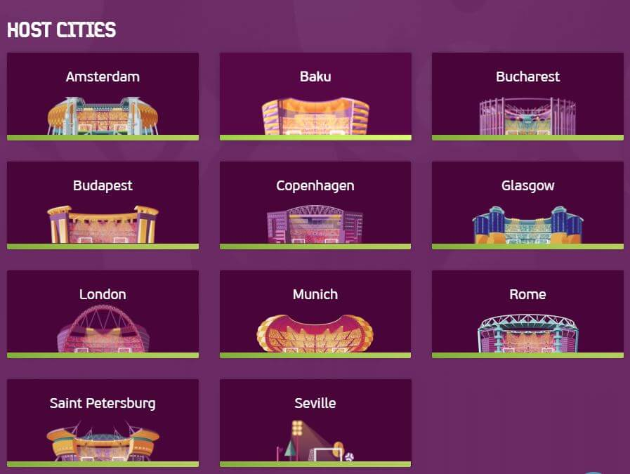 Ciudades donde se juega la Euro 2020